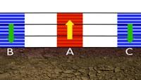 冷热不均匀引起的热力环流