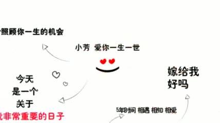 七夕情人节表白求婚手写情书AE模版