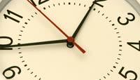 时间飞快的时钟模板