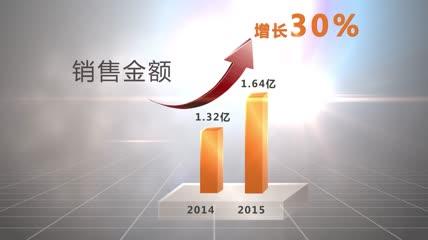 d25业绩销售成绩年终总结数据柱状图金额展示特效模板