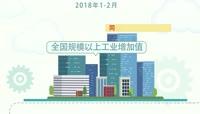 小清新数据公司企业宣传MG动画AE模板\(CC2017\)