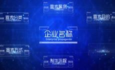 科技企业商务宣传PR模板